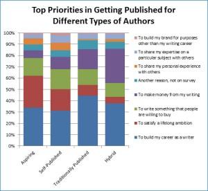 dbweinberg-priorities